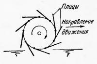 Идея «глиссирующего гребного» колеса