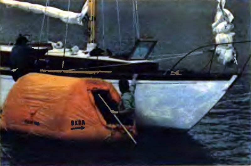 Испытания надувного плота