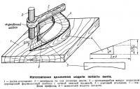 Изготовление цементной модели лопасти винта