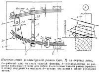 Изготовление шпангоутной рамки из гнутых реек