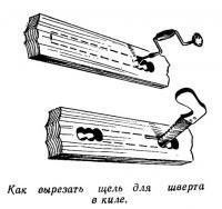 Как вырезать щель для шверта в киле
