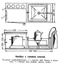 Камбуз с газовой плитой