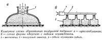 Камерные схемы образования воздушной подушки