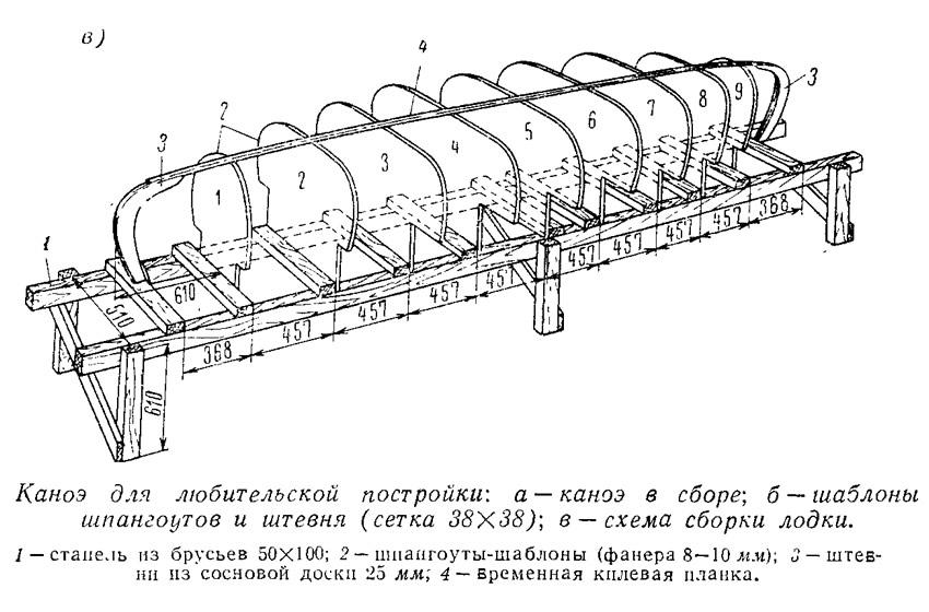 Ажурные узоры для вязания из мохера спицами с описанием и схемами