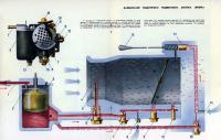 Карбюратор лодочного подвесного мотора «Вихрь»