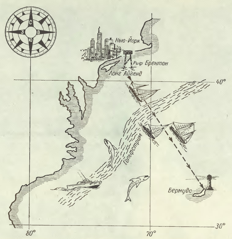 Карта дистанции Бермудской гонки