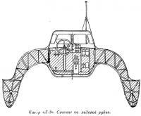 Катер «Л-9». Сечение по ходовой рубке