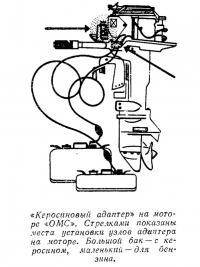 «Керосиновый адаптер» на моторе «ОМС»