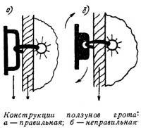 Конструкции ползунов грота