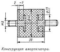 Конструкция амортизатора