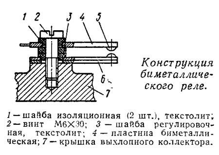 Конструкция биметаллического реле