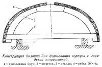 Конструкция болвана для формования корпуса с гвоздевой запрессовкой