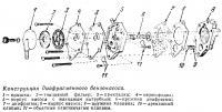 Конструкция диафрагменного бензонасоса