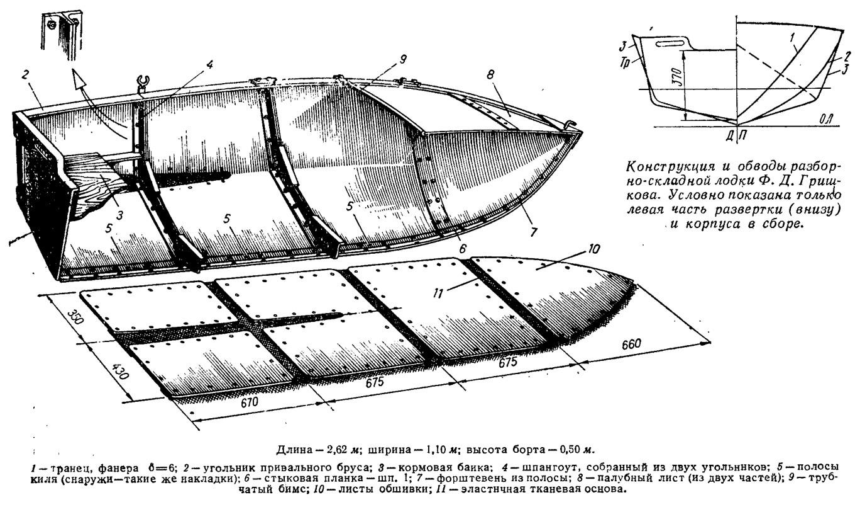 лодка динги 12 чертеж
