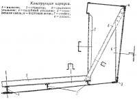 Конструкция корпуса лодки «Стрекоза»