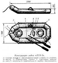 Конструкция лодки «ЛГН-2»