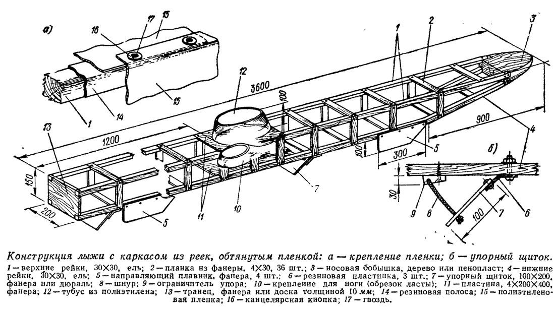 Конструкция, лыжи с каркасом из реек, обтянутым пленкой
