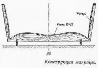 Конструкция матрицы