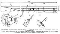 Конструкция металлических лыжи и палок