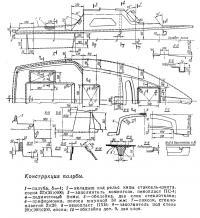 Конструкция палубы
