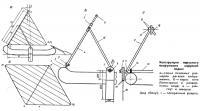 Конструкция парусного вооружения надувной лодки