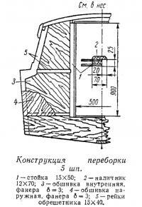 Конструкция переборки