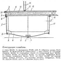 Конструкция плавдачи