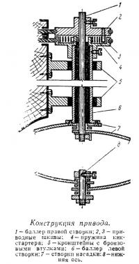 Конструкция привода