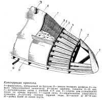 Конструкция пуансона