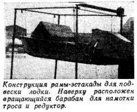 Конструкция рамы-эстакады для подвески лодки