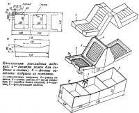 Конструкция раскладных сидений