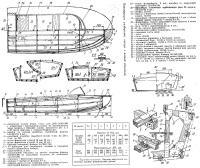 Конструкция разборного катера с мягкой обшивкой
