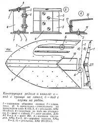 Конструкция редана и канала
