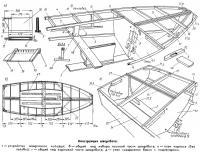 Конструкция швертбота