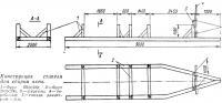 Конструкция стапеля для сборки яхты