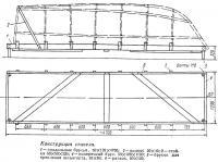 Конструкция стапеля