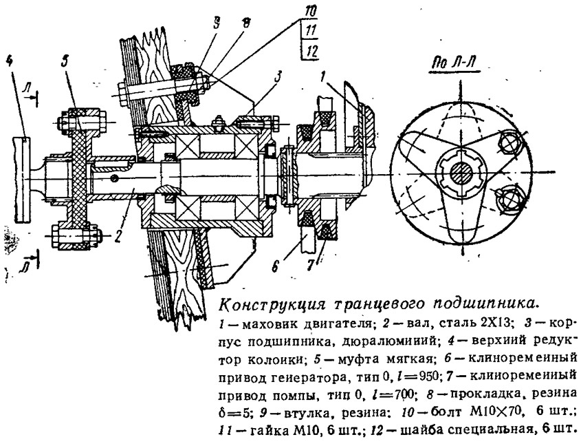 Конструкция транцевого подшипника