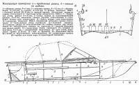 Конструкция тримарана