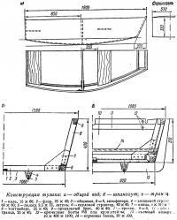 Конструкция тузика