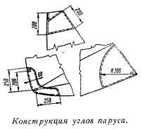 Конструкция углов паруса