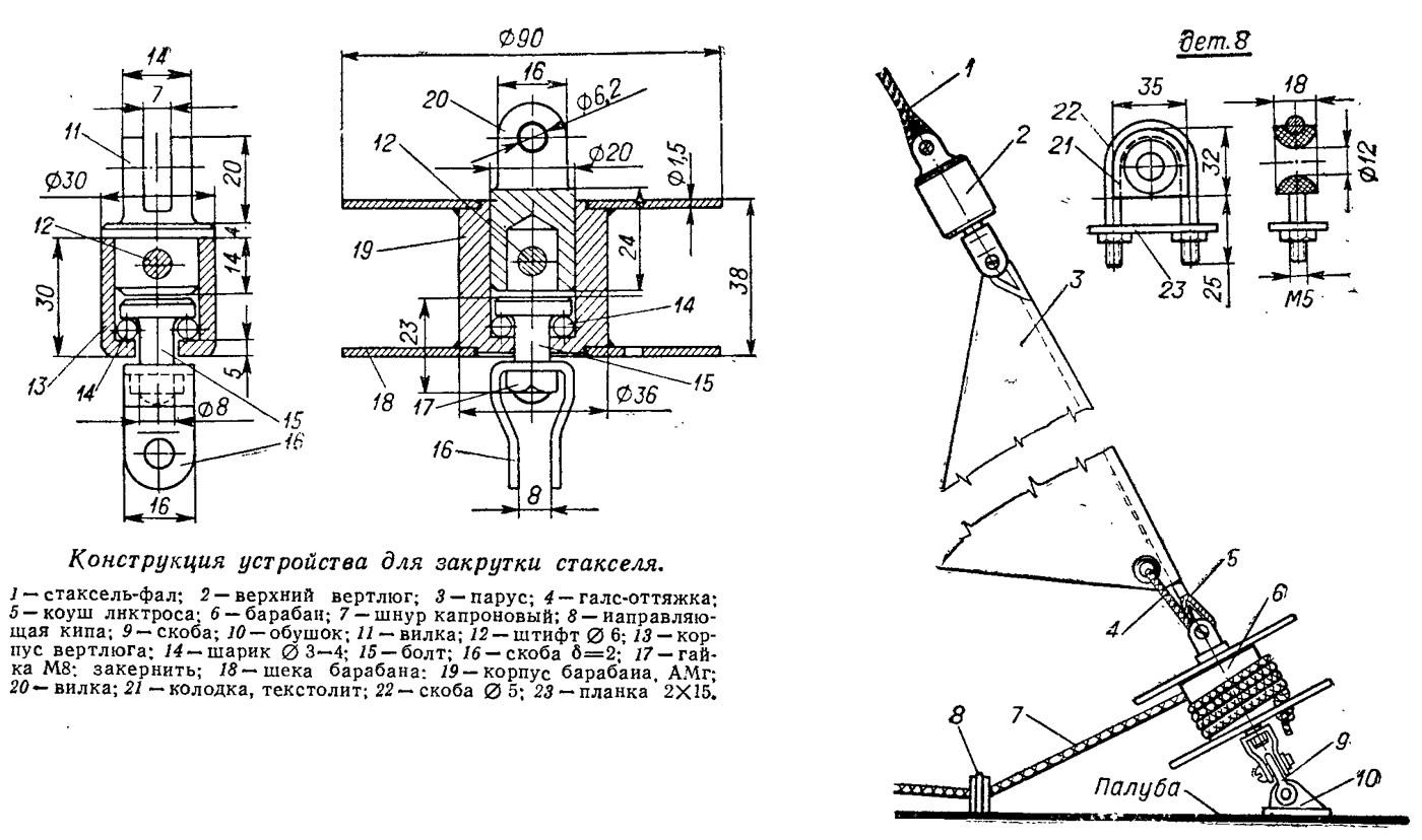 Конструкция устройства для закрутки стакселя