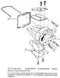 Конструкция впускного клапанного механизма «Кресчента-14»