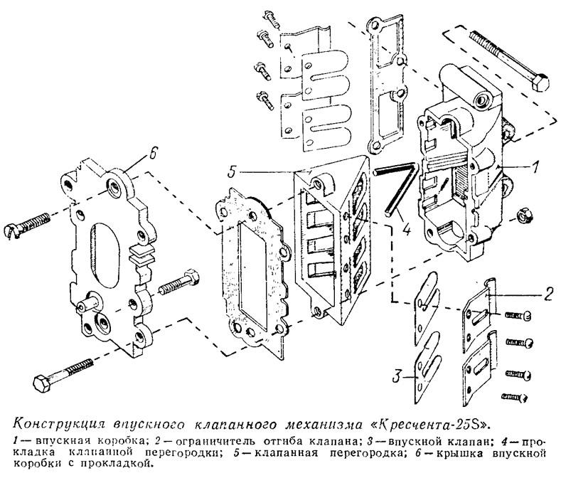 Конструкция впускного клапанного механизма «Кресчента-25S»