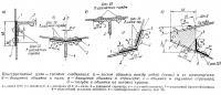 Конструктивные узлы — типовые соединения