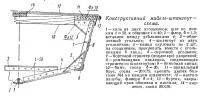Конструктивный мидель-шпангоут — схема