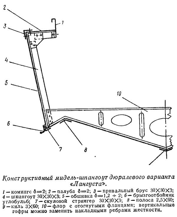 Конструктивный мидель-шпангоут варианта для подвесных моторов