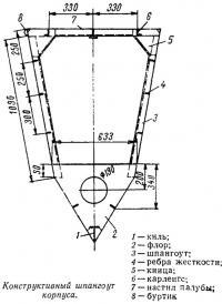 Конструктивный шпангоут корпуса