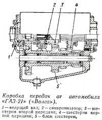 Коробка передач от автомобиля «ГАЗ-21» («Волга»)