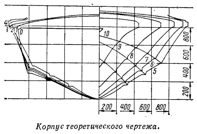 Корпус теоретического чертежа