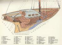 Корпус яхты